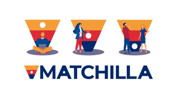 Matchilla-Matching-Plattform-Marketing-Funnel