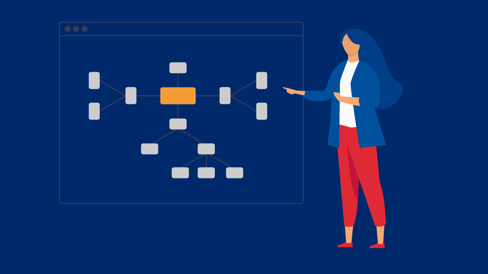 Matchilla-Matching-Plattform-Matchanfrage